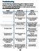 Explorer T3700 Quick Start & Setup Guide Page #21
