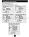 Explorer T3800 Owner's Manual and Installation Instructions Page #17