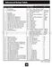 Explorer T3800 Owner's Manual and Installation Instructions Page #43