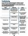 Explorer T4700 Quick Start & Setup Guide Page #21