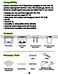 ColorTouch T6800 Quick Start & Setup Guide Page #5